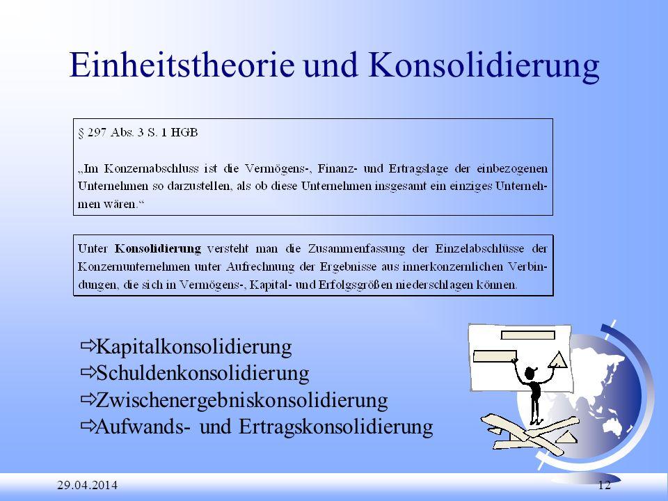 29.04.2014 12 Einheitstheorie und Konsolidierung Kapitalkonsolidierung Schuldenkonsolidierung Zwischenergebniskonsolidierung Aufwands- und Ertragskons