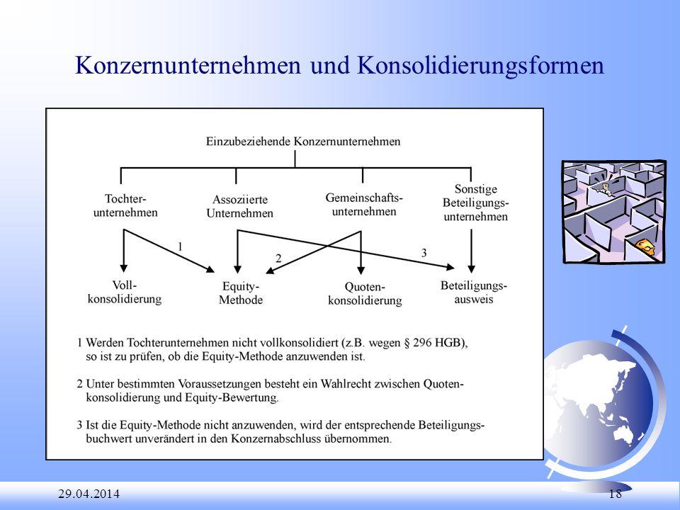29.04.2014 18 Konzernunternehmen und Konsolidierungsformen