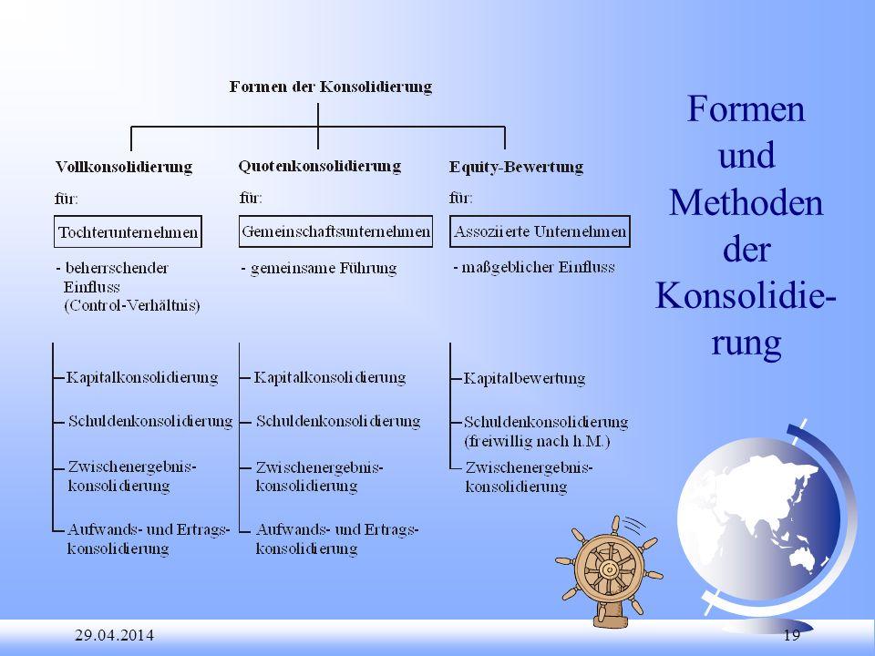 29.04.2014 19 Formen und Methoden der Konsolidie- rung