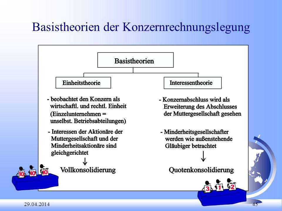 29.04.2014 45 Basistheorien der Konzernrechnungslegung