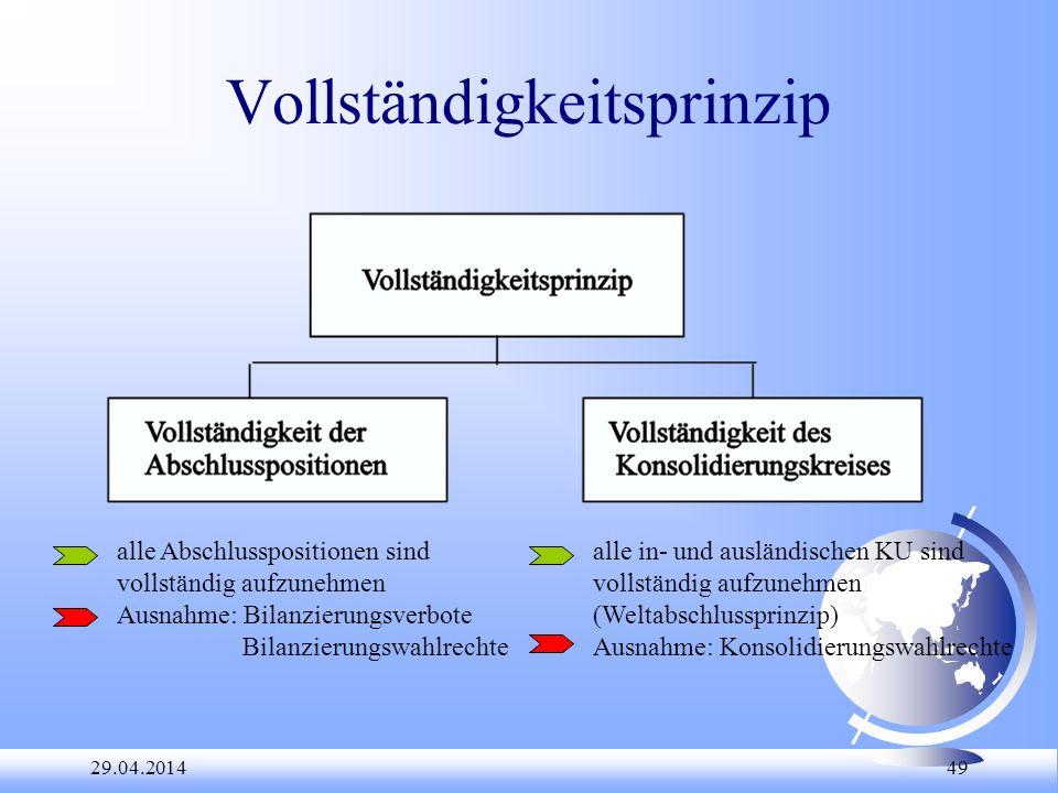 29.04.2014 49 Vollständigkeitsprinzip alle Abschlusspositionen sind vollständig aufzunehmen Ausnahme: Bilanzierungsverbote Bilanzierungswahlrechte all