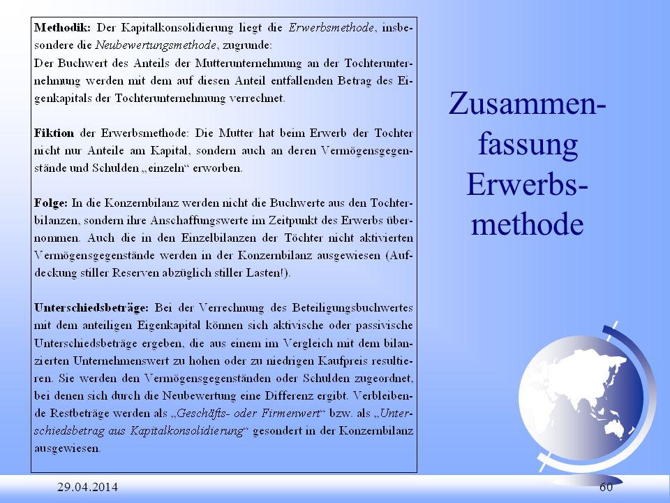 29.04.2014 60 Zusammen- fassung Erwerbs- methode