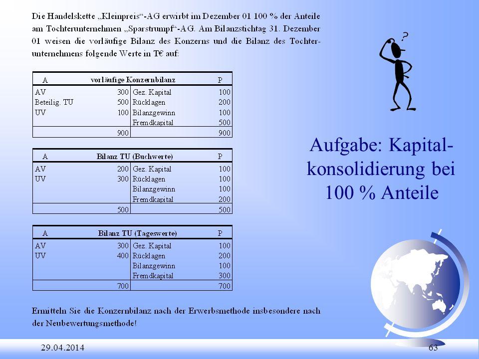 29.04.2014 63 Aufgabe: Kapital- konsolidierung bei 100 % Anteile