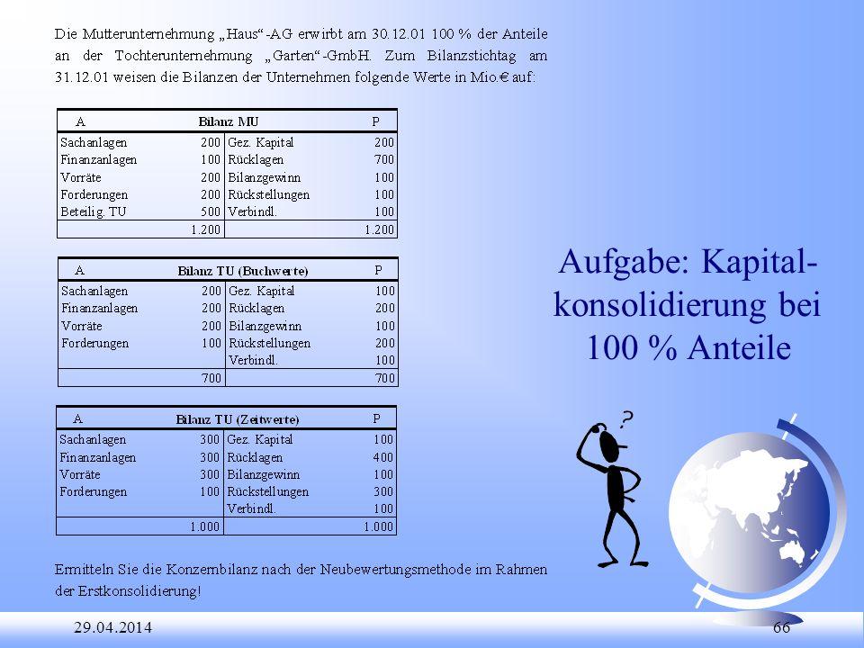 29.04.2014 66 Aufgabe: Kapital- konsolidierung bei 100 % Anteile