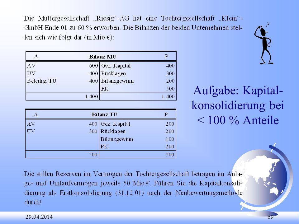29.04.2014 69 Aufgabe: Kapital- konsolidierung bei < 100 % Anteile