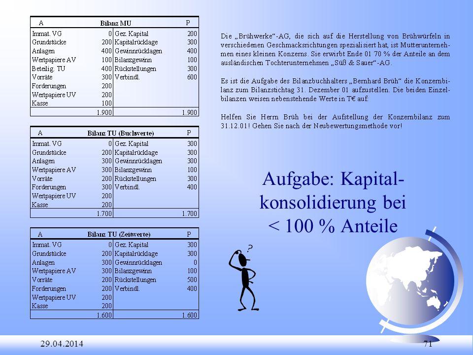29.04.2014 71 Aufgabe: Kapital- konsolidierung bei < 100 % Anteile