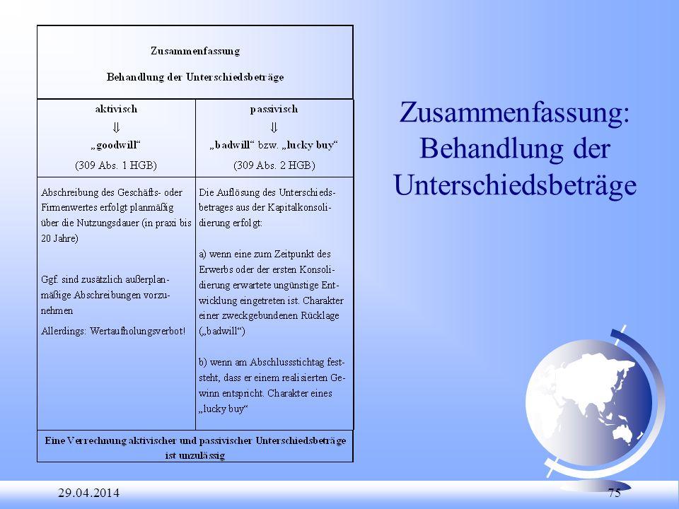 29.04.2014 75 Zusammenfassung: Behandlung der Unterschiedsbeträge