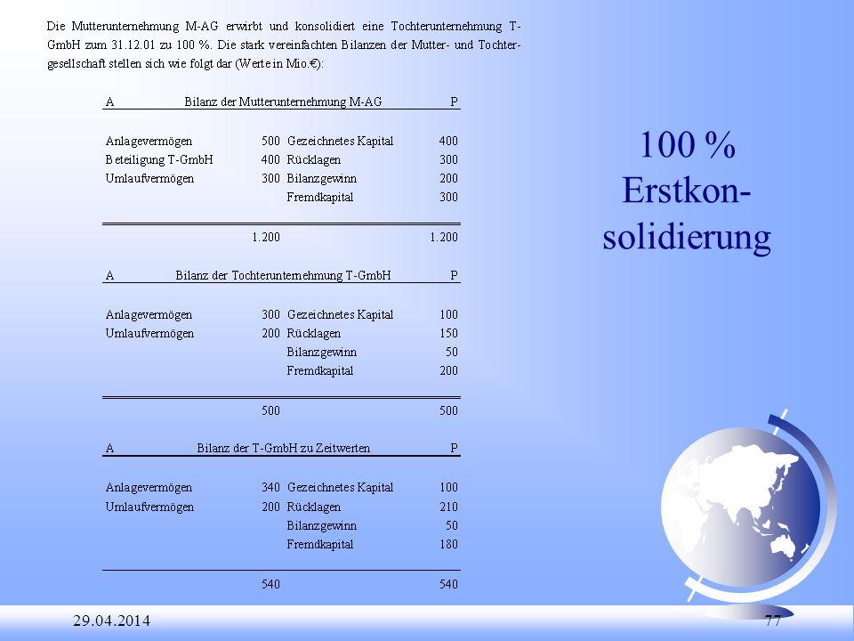 29.04.2014 77 100 % Erstkon- solidierung