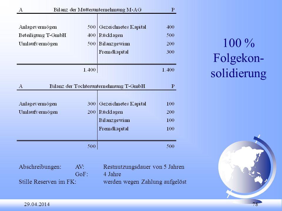 29.04.2014 78 100 % Folgekon- solidierung Abschreibungen:AV:Restnutzungsdauer von 5 Jahren GoF:4 Jahre Stille Reserven im FK:werden wegen Zahlung aufg
