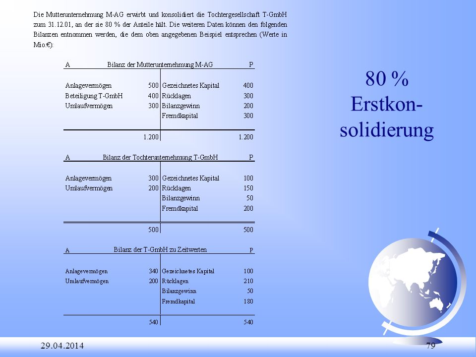 29.04.2014 79 80 % Erstkon- solidierung