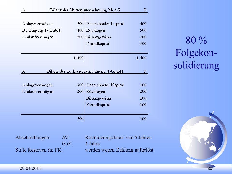 29.04.2014 80 80 % Folgekon- solidierung Abschreibungen:AV:Restnutzungsdauer von 5 Jahren GoF:4 Jahre Stille Reserven im FK:werden wegen Zahlung aufge
