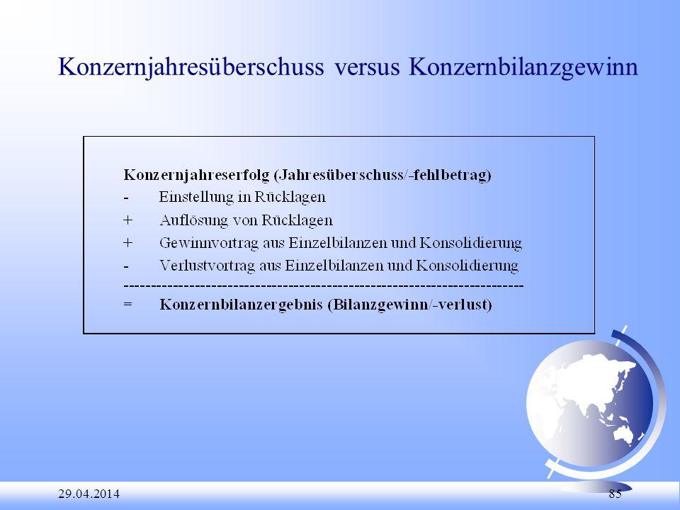 29.04.2014 85 Konzernjahresüberschuss versus Konzernbilanzgewinn