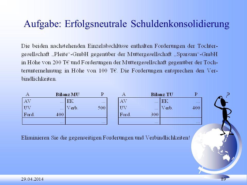 29.04.2014 89 Aufgabe: Erfolgsneutrale Schuldenkonsolidierung