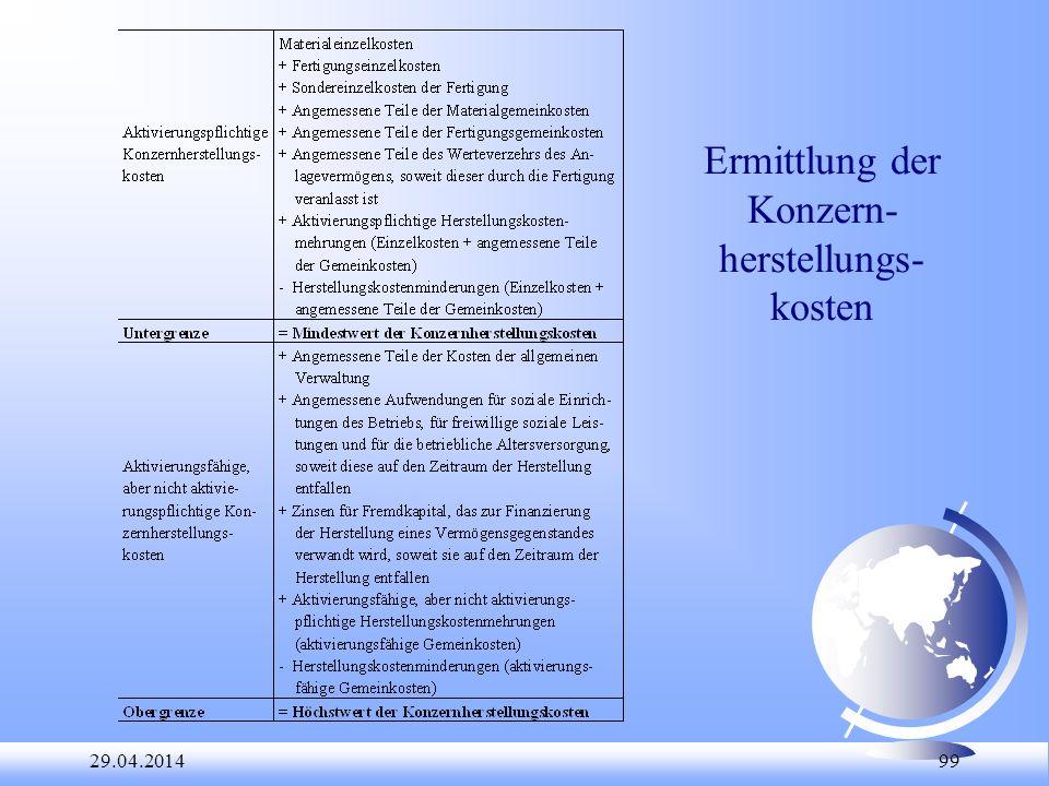 29.04.2014 99 Ermittlung der Konzern- herstellungs- kosten