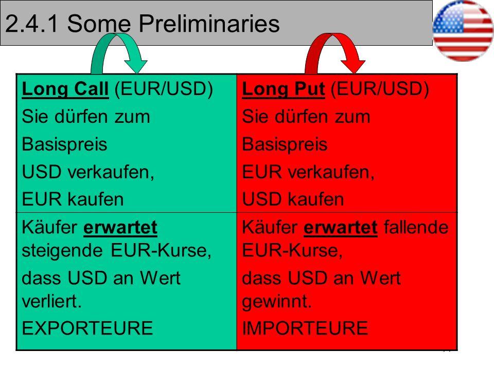 11 2.4.1 Some Preliminaries Long Call (EUR/USD) Sie dürfen zum Basispreis USD verkaufen, EUR kaufen Long Put (EUR/USD) Sie dürfen zum Basispreis EUR v