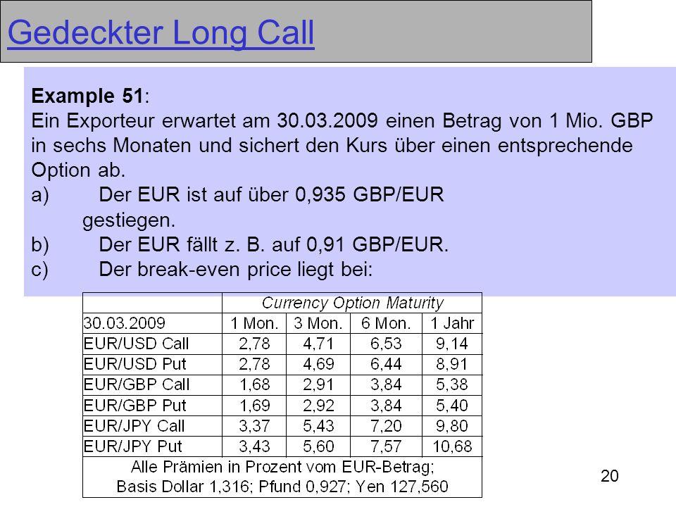20 Gedeckter Long Call Example 51: Ein Exporteur erwartet am 30.03.2009 einen Betrag von 1 Mio. GBP in sechs Monaten und sichert den Kurs über einen e