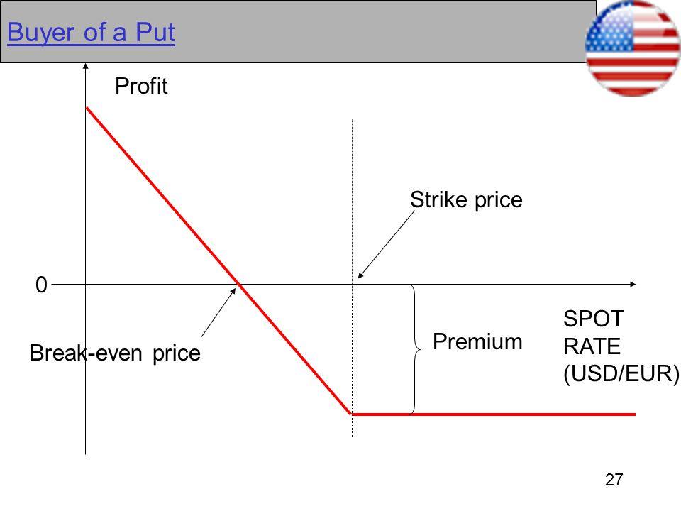 27 Buyer of a Put Premium Break-even price SPOT RATE (USD/EUR) Strike price Profit 0