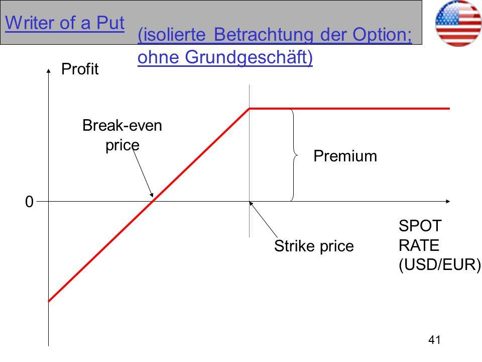 41 Writer of a Put Premium Break-even price SPOT RATE (USD/EUR) Strike price Profit 0 (isolierte Betrachtung der Option; ohne Grundgeschäft)
