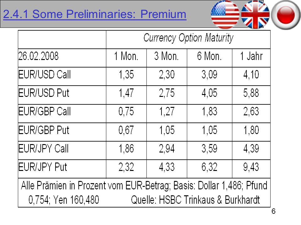 6 2.4.1 Some Preliminaries: Premium