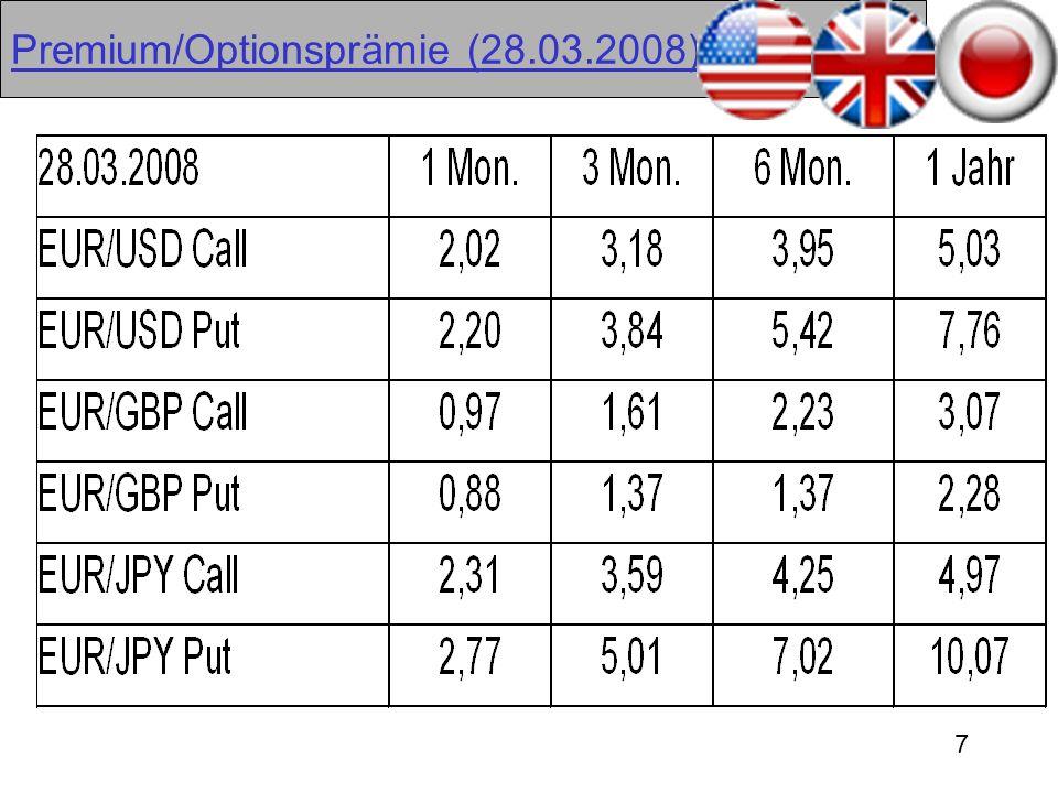 7 Premium/Optionsprämie (28.03.2008)