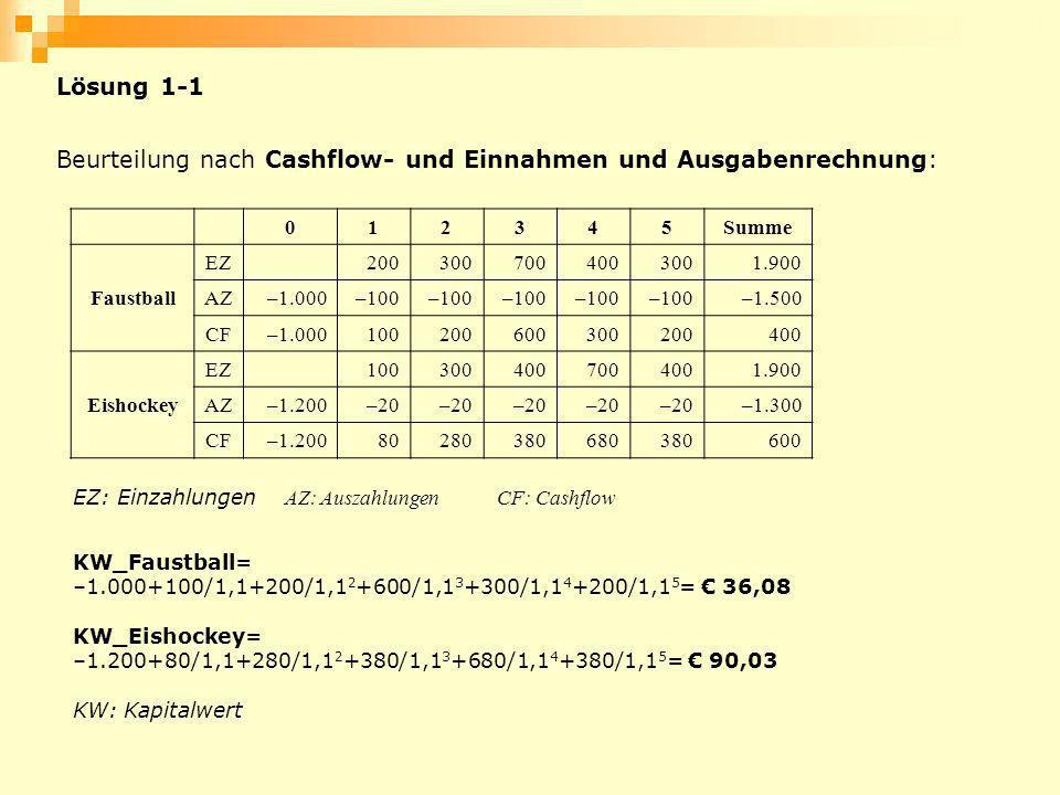 Lösung 1-1 KW_Faustball= –1.000+100/1,1+200/1,1 2 +600/1,1 3 +300/1,1 4 +200/1,1 5 = 36,08 KW_Eishockey= –1.200+80/1,1+280/1,1 2 +380/1,1 3 +680/1,1 4
