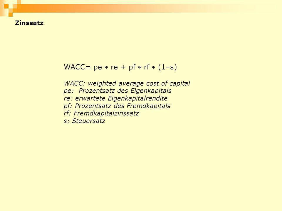 Zinssatz WACC= pe re + pf rf (1–s) WACC: weighted average cost of capital pe: Prozentsatz des Eigenkapitals re: erwartete Eigenkapitalrendite pf: Proz