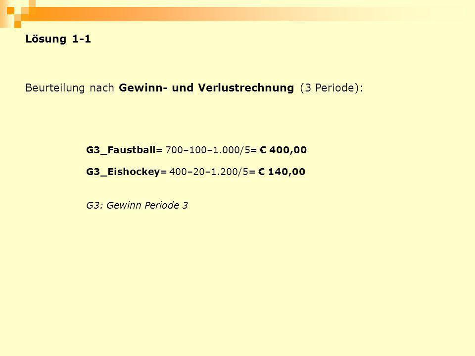 Beurteilung nach Gewinn- und Verlustrechnung (3 Periode): G3_Faustball= 700–100–1.000/5= 400,00 G3_Eishockey= 400–20–1.200/5= 140,00 G3: Gewinn Period