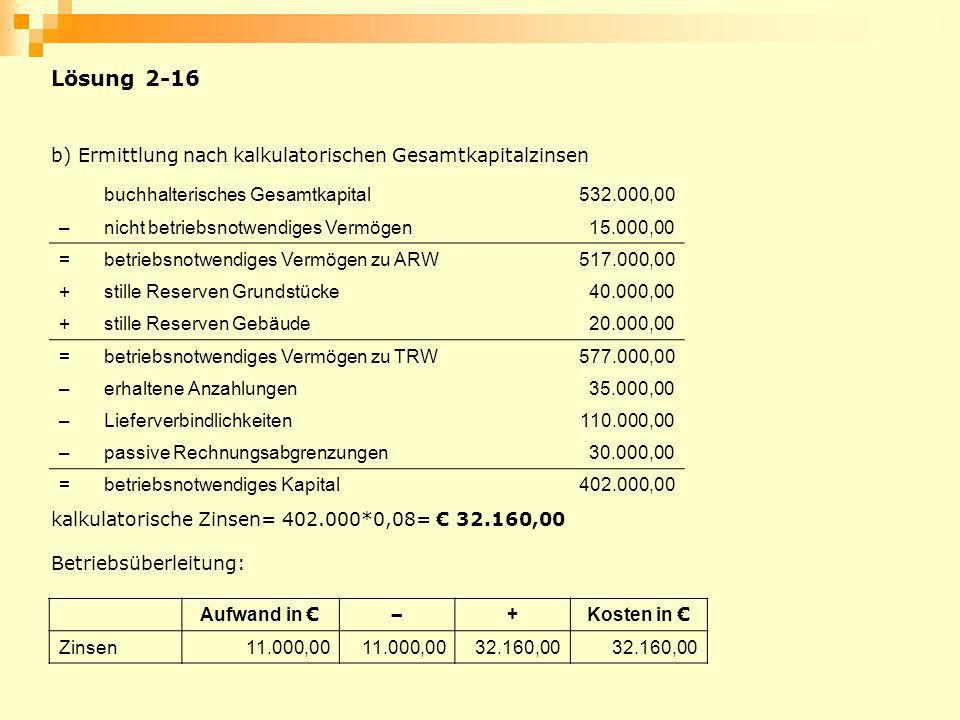 Lösung 2-16 b) Ermittlung nach kalkulatorischen Gesamtkapitalzinsen buchhalterisches Gesamtkapital532.000,00 –nicht betriebsnotwendiges Vermögen15.000