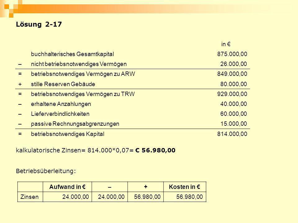 Lösung 2-17 in buchhalterisches Gesamtkapital875.000,00 –nicht betriebsnotwendiges Vermögen26.000,00 =betriebsnotwendiges Vermögen zu ARW849.000,00 +s