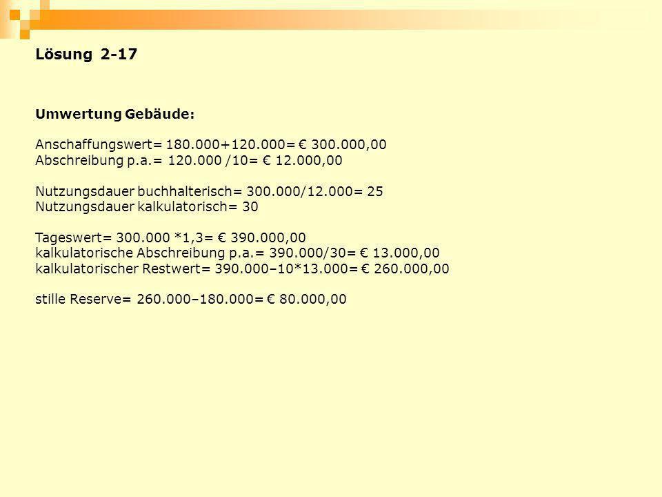 Umwertung Gebäude: Anschaffungswert= 180.000+120.000= 300.000,00 Abschreibung p.a.= 120.000 /10= 12.000,00 Nutzungsdauer buchhalterisch= 300.000/12.00