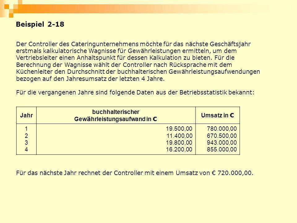 Beispiel 2-18 Der Controller des Cateringunternehmens möchte für das nächste Geschäftsjahr erstmals kalkulatorische Wagnisse für Gewährleistungen ermi