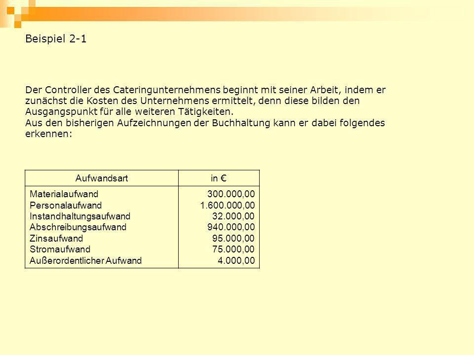 Der Controller des Cateringunternehmens beginnt mit seiner Arbeit, indem er zunächst die Kosten des Unternehmens ermittelt, denn diese bilden den Ausg