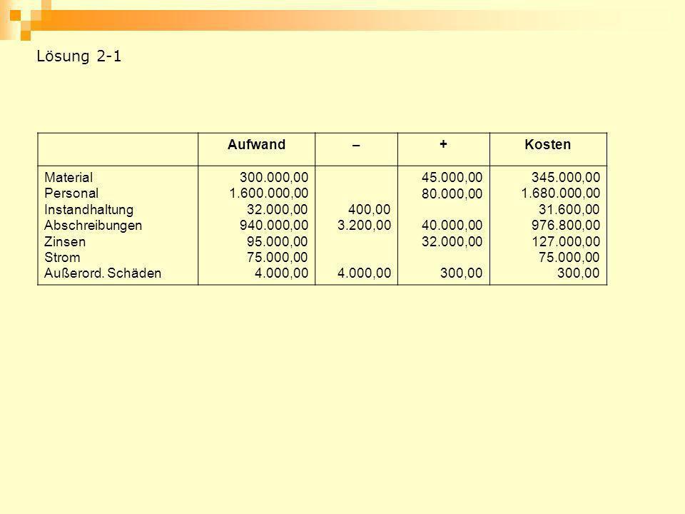 Lösung 2-1 Aufwand–+Kosten Material Personal Instandhaltung Abschreibungen Zinsen Strom Außerord. Schäden 300.000,00 1.600.000,00 32.000,00 940.000,00