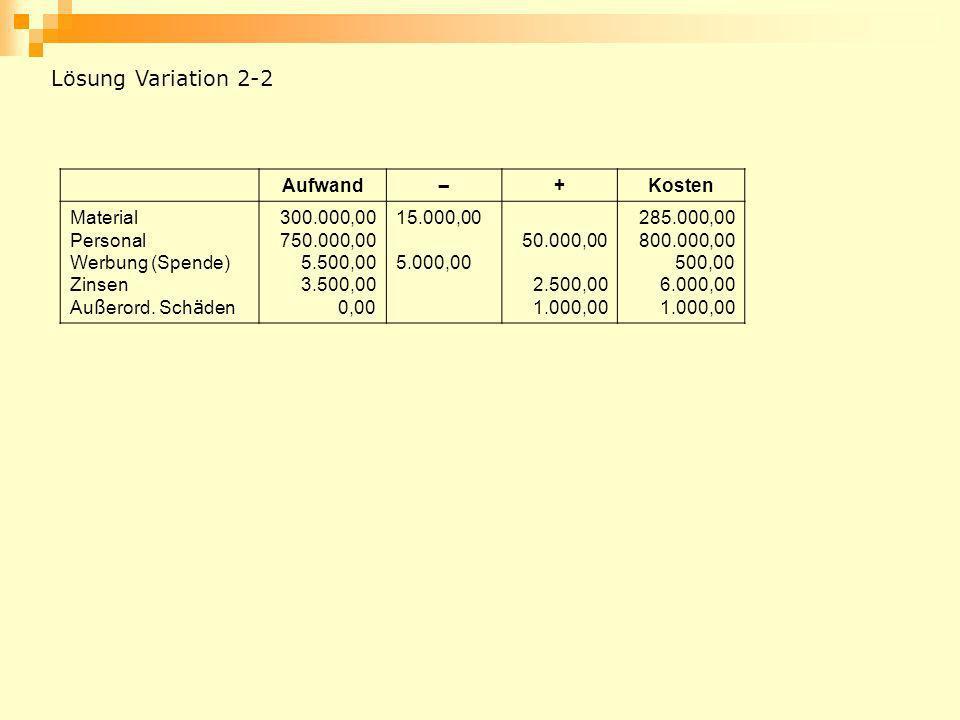 Lösung Variation 2-2 Aufwand – +Kosten Material Personal Werbung (Spende) Zinsen Au ß erord. Sch ä den 300.000,00 750.000,00 5.500,00 3.500,00 0,00 15
