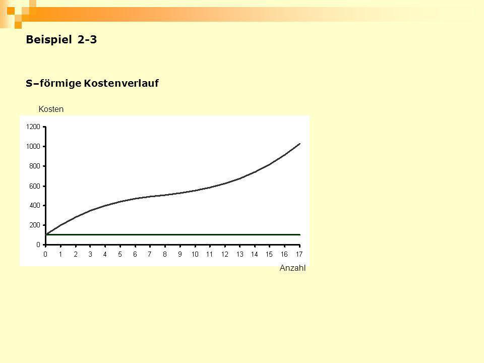 Beispiel 2-3 S–förmige Kostenverlauf Kosten Anzahl