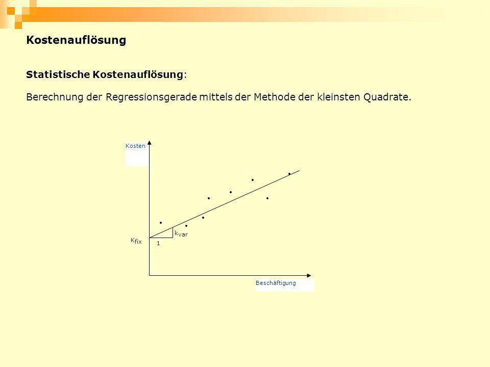 Kostenauflösung Statistische Kostenauflösung: Berechnung der Regressionsgerade mittels der Methode der kleinsten Quadrate. Kosten K fix Beschäftigung