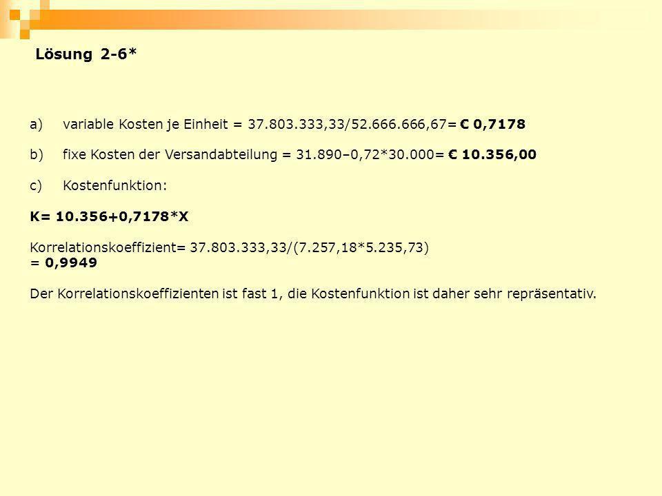 a)variable Kosten je Einheit = 37.803.333,33/52.666.666,67= 0,7178 b)fixe Kosten der Versandabteilung = 31.890–0,72*30.000= 10.356,00 c)Kostenfunktion