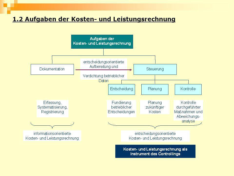1.2 Aufgaben der Kosten- und Leistungsrechnung
