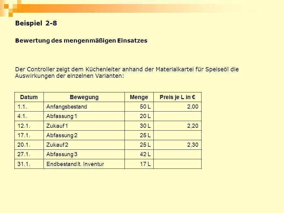 Beispiel 2-8 Der Controller zeigt dem Küchenleiter anhand der Materialkartei für Speiseöl die Auswirkungen der einzelnen Varianten: DatumBewegungMenge