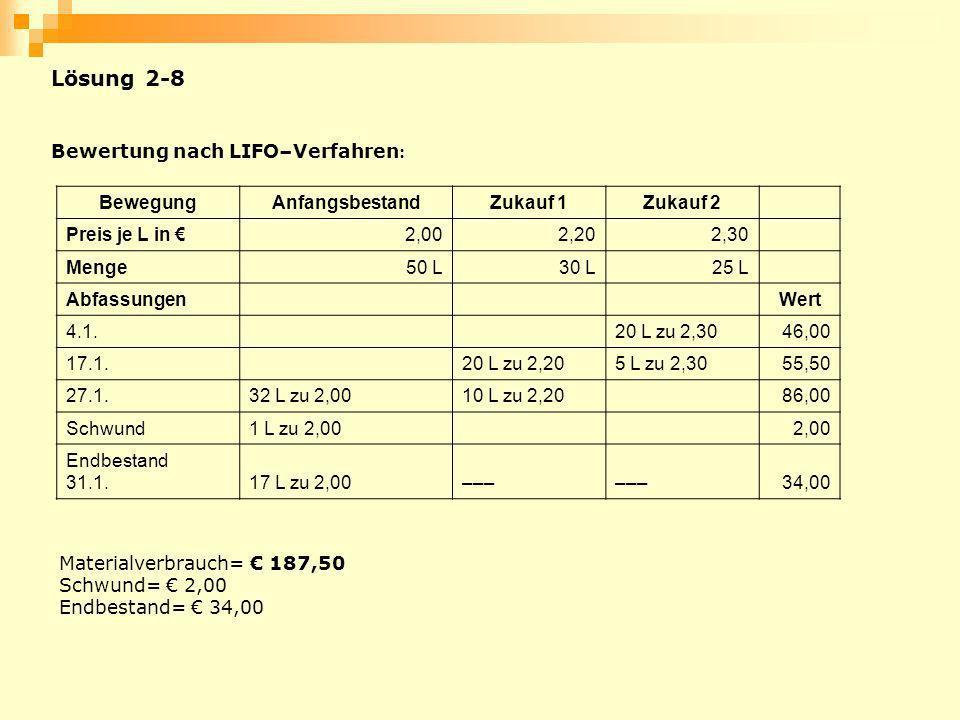Bewertung nach LIFO–Verfahren : BewegungAnfangsbestandZukauf 1Zukauf 2 Preis je L in 2,002,202,30 Menge50 L30 L25 L AbfassungenWert 4.1.20 L zu 2,3046