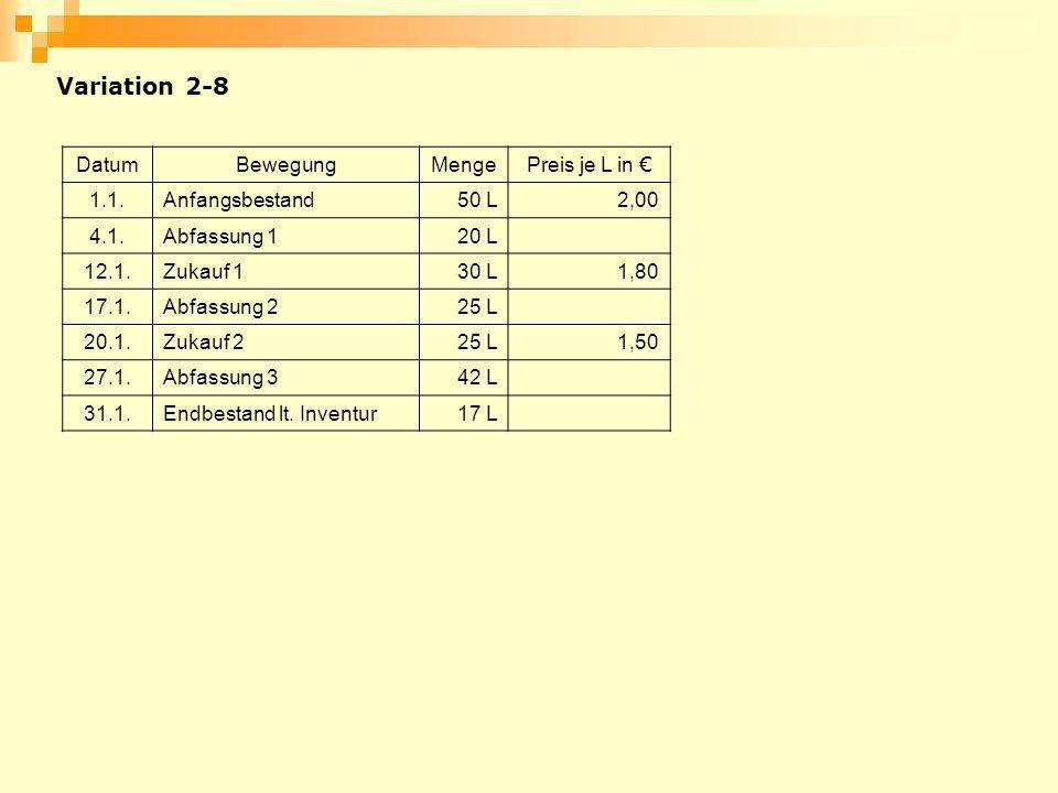 Variation 2-8 DatumBewegungMenge Preis je L in 1.1.Anfangsbestand50 L2,00 4.1.Abfassung 120 L 12.1.Zukauf 130 L1,80 17.1.Abfassung 225 L 20.1.Zukauf 2