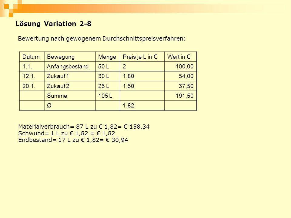 Lösung Variation 2-8 Bewertung nach gewogenem Durchschnittspreisverfahren: DatumBewegungMenge Preis je L in Wert in 1.1.Anfangsbestand50 L2100,00 12.1