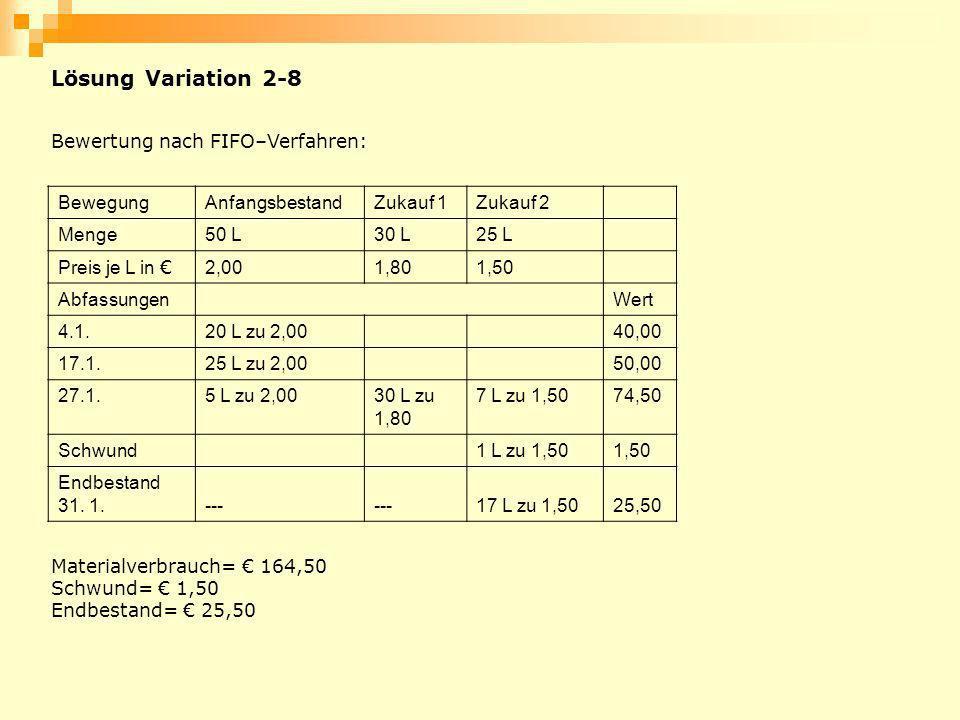 Lösung Variation 2-8 Bewertung nach FIFO–Verfahren: BewegungAnfangsbestandZukauf 1Zukauf 2 Menge50 L30 L25 L Preis je L in 2,001,801,50 AbfassungenWer
