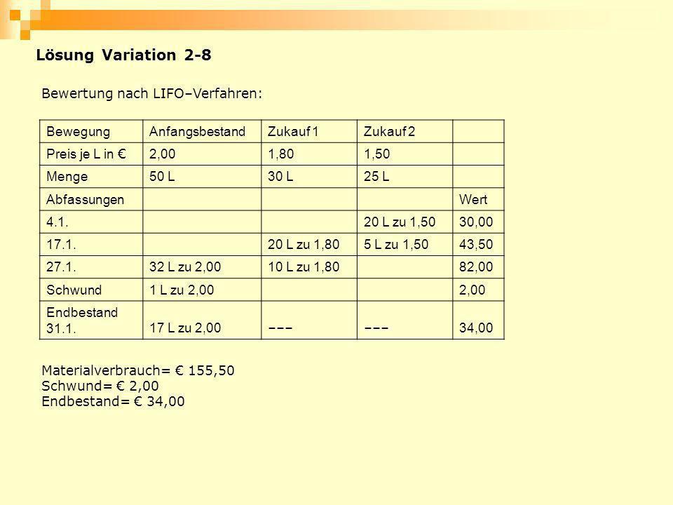 Lösung Variation 2-8 Bewertung nach LIFO–Verfahren: BewegungAnfangsbestandZukauf 1Zukauf 2 Preis je L in 2,001,801,50 Menge50 L30 L25 L AbfassungenWer
