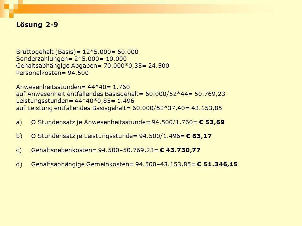 Lösung 2-9 Bruttogehalt (Basis)= 12*5.000= 60.000 Sonderzahlungen= 2*5.000= 10.000 Gehaltsabhängige Abgaben= 70.000*0,35= 24.500 Personalkosten= 94.50