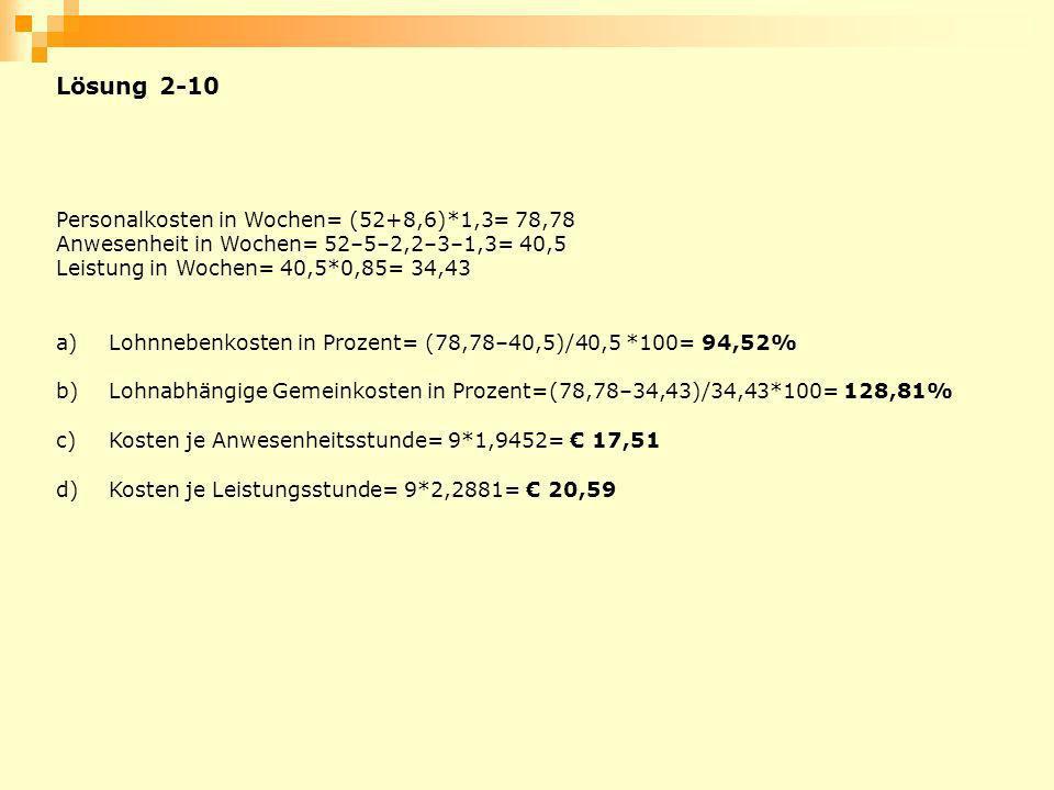 Lösung 2-10 Personalkosten in Wochen= (52+8,6)*1,3= 78,78 Anwesenheit in Wochen= 52–5–2,2–3–1,3= 40,5 Leistung in Wochen= 40,5*0,85= 34,43 a)Lohnneben