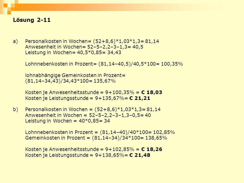 Lösung 2-11 a)Personalkosten in Wochen= (52+8,6)*1,03*1,3= 81,14 Anwesenheit in Wochen= 52–5–2,2–3–1,3= 40,5 Leistung in Wochen= 40,5*0,85= 34,43 Lohn