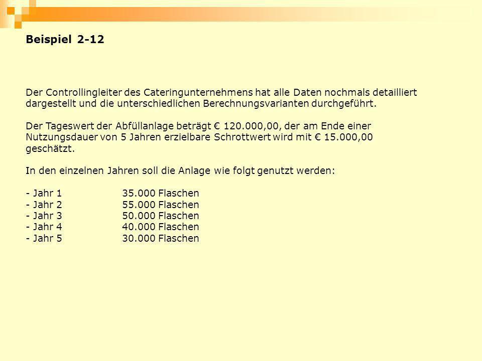 Beispiel 2-12 Der Controllingleiter des Cateringunternehmens hat alle Daten nochmals detailliert dargestellt und die unterschiedlichen Berechnungsvari