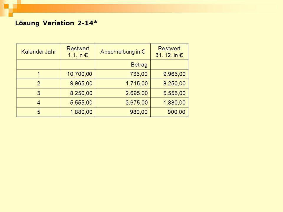 Lösung Variation 2-14* Kalender Jahr Restwert 1.1. in Abschreibung in Restwert 31. 12. in Betrag 110.700,00735,009.965,00 2 1.715,008.250,00 3 2.695,0