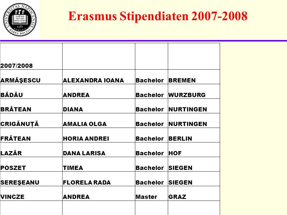 Erasmus Stipendiaten 2007-2008 2007/2008 ARMĂŞESCUALEXANDRA IOANABachelorBREMEN BĂDĂUANDREABachelorWURZBURG BRĂTEANDIANABachelorNURTINGEN CRIGĂNUŢĂAMALIA OLGABachelorNURTINGEN FRĂTEANHORIA ANDREIBachelorBERLIN LAZĂRDANA LARISABachelorHOF POSZETTIMEABachelorSIEGEN SEREŞEANUFLORELA RADABachelorSIEGEN VINCZEANDREAMasterGRAZ